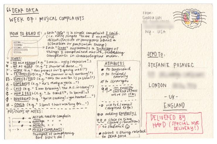 Complaints-Giorgia-2-740x491