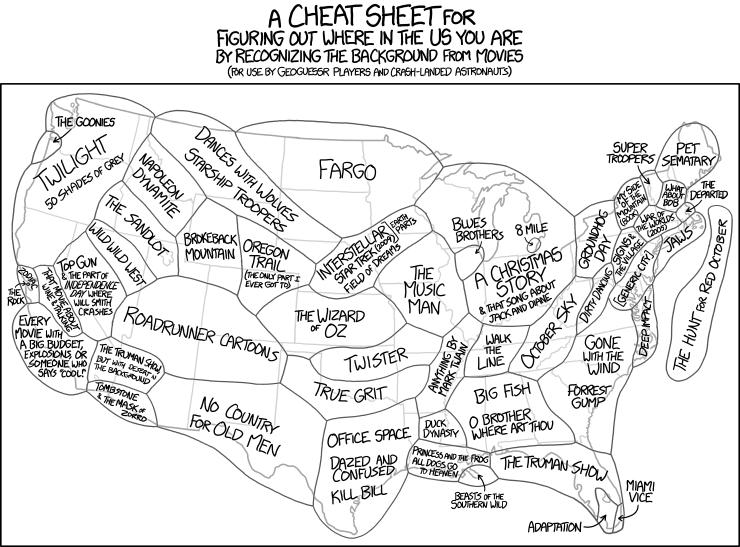 scenery_cheat_sheet