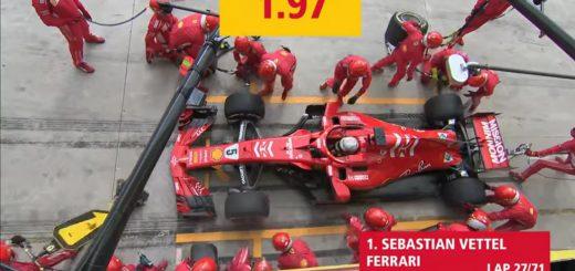 【F1】驚異の1秒台!フェラーリの早業すぎるピットストップ動画